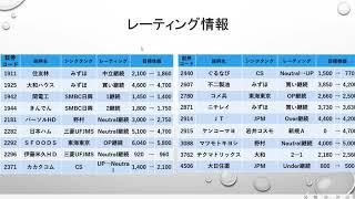 株05.29レーティング情報食べログVSぐるなびの結果は?