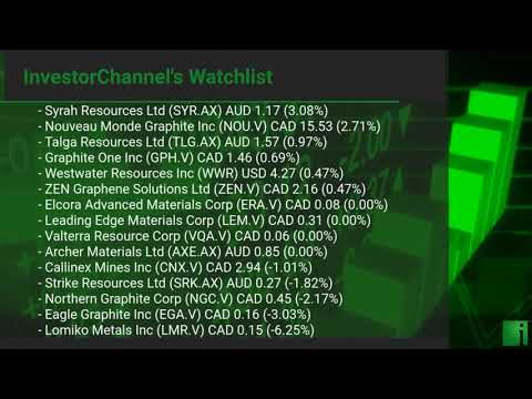 InvestorChannel's Graphite Watchlist Update for Tuesday, M ... Thumbnail