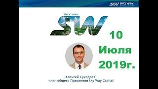10.07.2019г. «Всё самое актуальное и интересное в мире SkyWay. Первые Экодома Skyway уже построены».