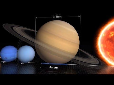 Vidéos - Comparaison de la taille des planètes et des étoiles dans l'univers