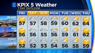 TRIVALLEY FORECAST:  Sunny Today, Rain Possibly By Monday