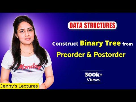 Cum să tranzacționați opțiuni binare pe internet