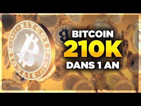 Kiek yra vienas bitcoin į naira