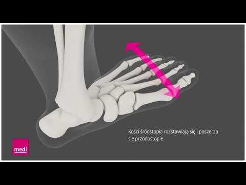 Usunięcie stłuczki na nogach palców wideo