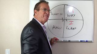 The 4 Adult Learning Cycles & Styles Explained With JC Melvin