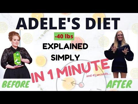 28 napos dash diéta