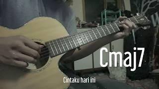Tak Ingin Pisah Lagi   Marion Jola Rizky Febian Gitar Chord + LIRIK