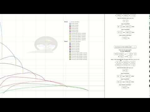 DIESEL vs BENZINA:  doua masini de mase ~ egale cu aceeasi putere maxima 80 kw.