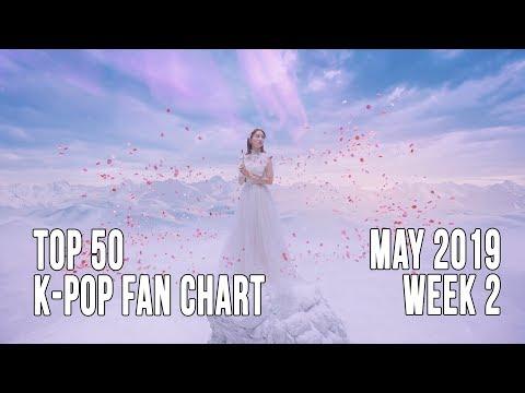Top 50 K-Pop Songs Chart - May 2019 Week 2 Fan Chart
