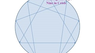 Enneagram Type Nine In Crisis: Personal & Collective Sleep