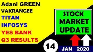 (adani Green) (Vakrangee) (Infosys) (Titan) (Yes Bank) (Q3 Results) Stock market latest news by SMkC