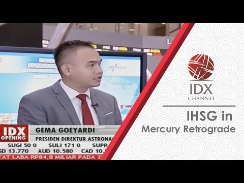 IHSG in Mercury Retrograde