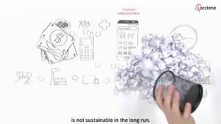 Consumer society - Sustainability   ACCIONA