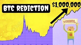 Bitcoin Price Prediction | Road to a Million Dollar Bitcoin