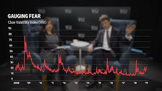 Why More Market Volatility Is a Strong Bet for 2019