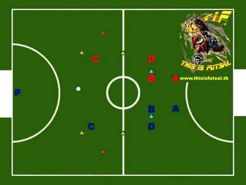 Esercizio a squadre calcio a 5 - FUTSAL EXERCISE TEAM - WWW.THISISFUTSAL.TK