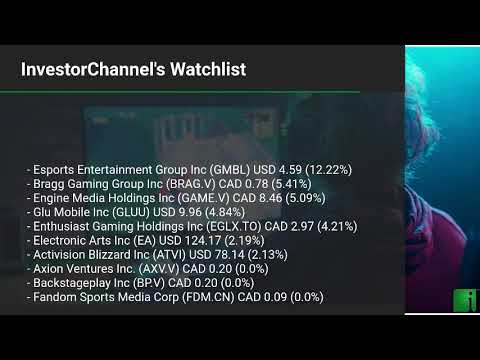 InvestorChannel's Esports Watchlist Update for Friday, Nov ... Thumbnail