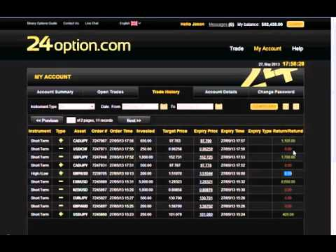 How to make money on binary options strategy review