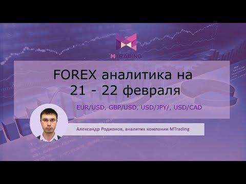 Биржа форекс торги онлайн