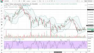 Bitcoin Gold DASH and Monero Price Analysis January 16, 2018 by FXEmpire.com