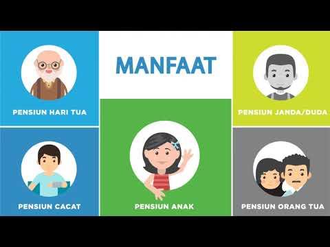Wajib Tau!!! VIDEO SOSIALISASI 4 PROGRAM BPJS KETENAGAKERJAAN