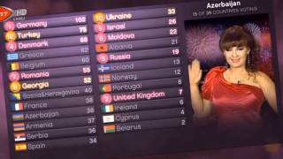 Eurovision 2010 TRT-HD-Türkiye
