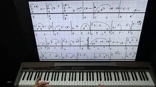 Piano Lesson Verdi Cries 10,000 Maniacs