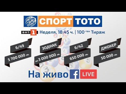 Cum să faci bani pe internet pentru Tadjikistan
