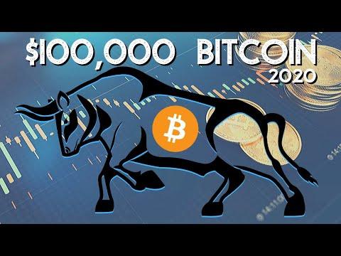 Bitcoin BULLISH | $100K BTC 2020 | Crypto.com EU Launch | Bitcoin News