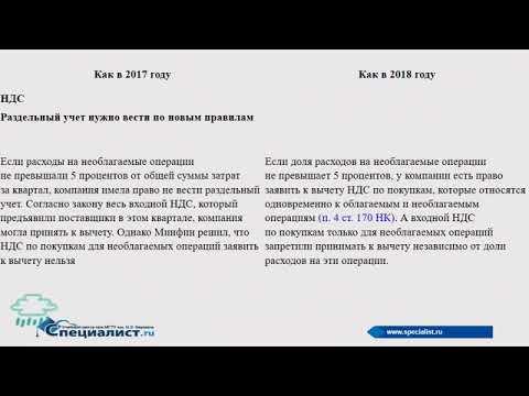 Изменения в налоговом законодательстве 2018 года