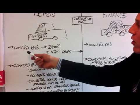 mp4 Business Finance Car, download Business Finance Car video klip Business Finance Car
