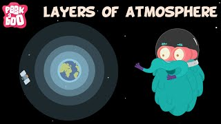 Layers Of Atmosphere | The Dr. Binocs Show | Educational Videos For Kids