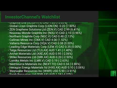 InvestorChannel's Graphite Watchlist Update for Monday, March, 01, 2021, 16:00 EST