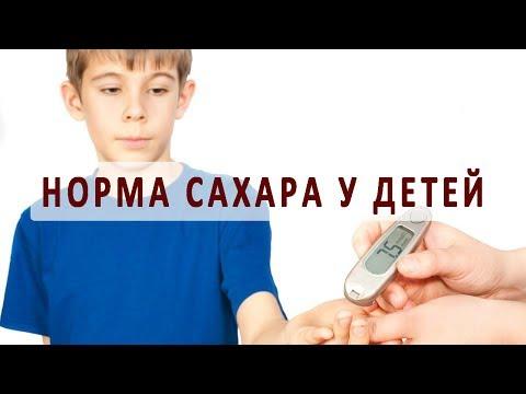 Микроангиопатия при сахарном диабете диагностика