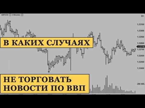 Безплатные уроки по инвестированию в криптовалюту