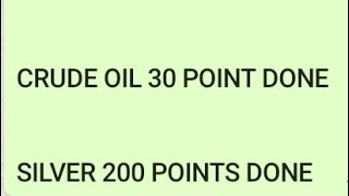 Intraday Trading | CRUDE Oil Trading | Daily Profit with me