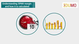 6. Span Margin and Exposure Margin: Understanding SPAN Margin and how it is calculated?