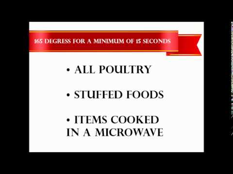 understanding food safety and temperatures