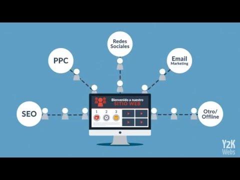 Las 7 fases de Diseño Web Profesional