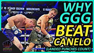 Why Gennady GGG Golovkin Beat Canelo Alvarez (Landed Punches Count) #CaneloGGG2