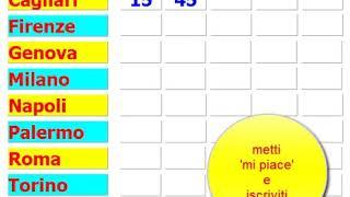 Estrazioni Del Lotto Del 17 Settembre 2019 E Riepilogo Massimi Ritardatari
