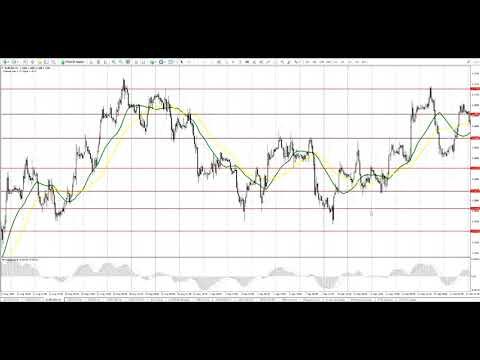 InstaForex Analytics: EUR/USD и GBP/USD: видео-прогноз на 26 октября