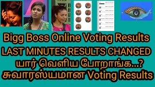 Bigg Boss 4 Tamil Online Voting Results | Eviction List Contestant|Bigg Boss Online Votes Today |