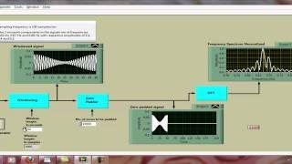 Nov 8, 2011 ... How the Discrete Fourier Transform (DFT) works - an overview - Duration: 4:24. ... nThe Short Time Fourier Transform  Digital Signal Processing...