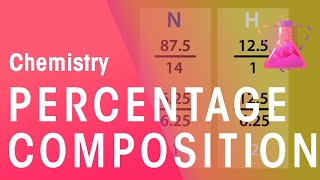 Empirical formulae from percentage composition | Chemistry for All | The Fuse School