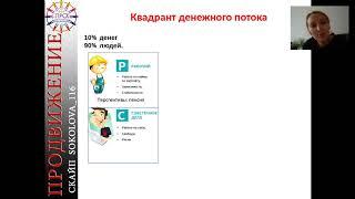 Полная презентация бизнеса  04 09 2017 Ольга Соколова