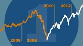 Three Things: Preparing for Financial Crisis