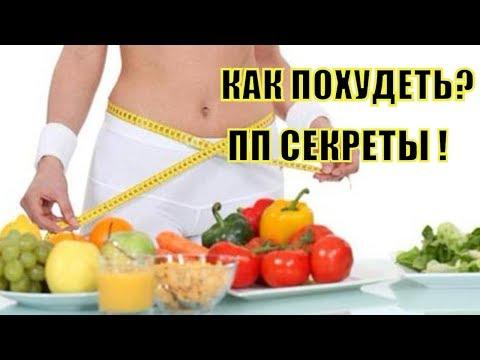 Как отказаться от еды чтобы похудеть