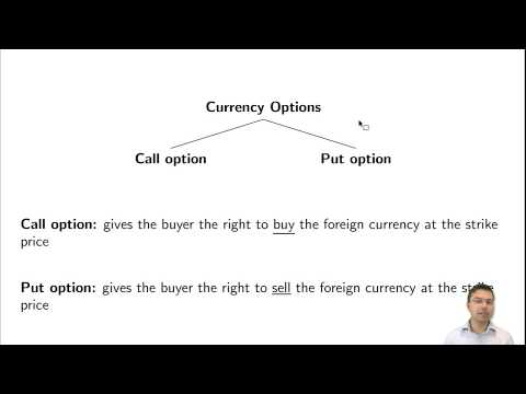 Binary options strategy 15