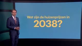Wat doet de huizenmarkt de komende 20 jaar?